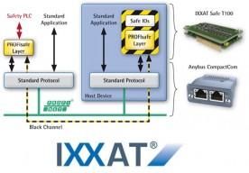 IXXAT Safe T100, la soluzione ideale per implementare I/O sicuri in conformità SIL3 e PLe/4