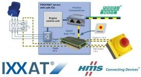 I/O digitali configurabili fino a SIL 3 e PLe 4