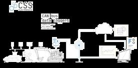 Tecnologix acquisisce la distribuzione di CSS Electronics