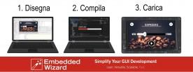 1-2-3... GUI sensazionali in tre semplici passaggi con Embedded Wizard