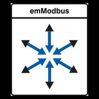 SEGGER emModbus