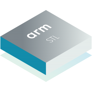 Arm Software Test libraries (STL)
